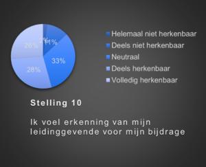 Stelling 10