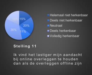 Stelling 11
