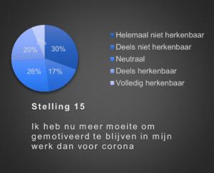 Stelling 15