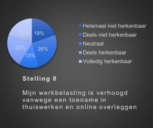 Stelling 8